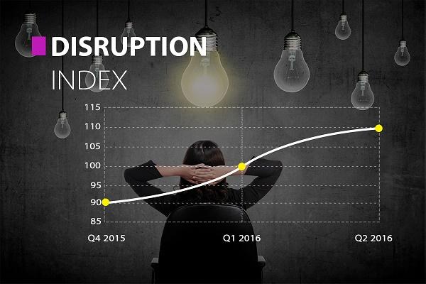 Beating Disruption